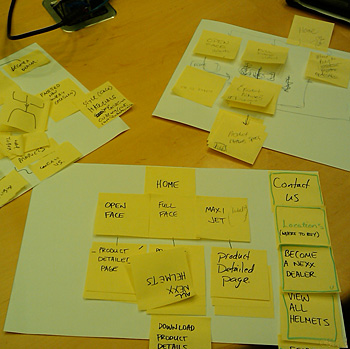 A sample of some of the site maps created during our UX discussion
