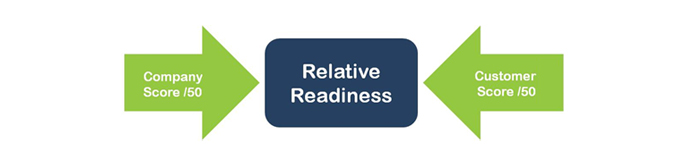 social_media_readiness_graphic_01b1