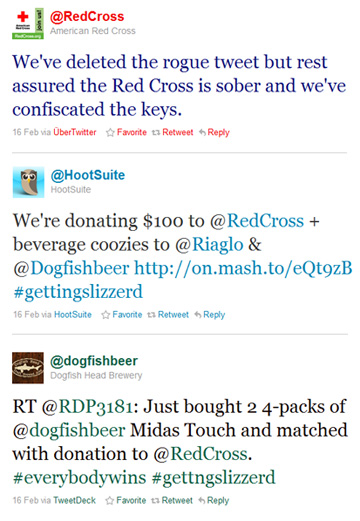Red Cross Tweets