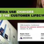 New Media Use Changes During the Customer Life Cycle