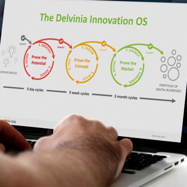 Innovation OS