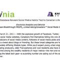 socialmedia-canadians