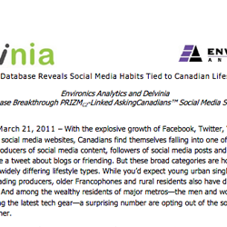 New Database Reveals Social Media Habits of Canadians