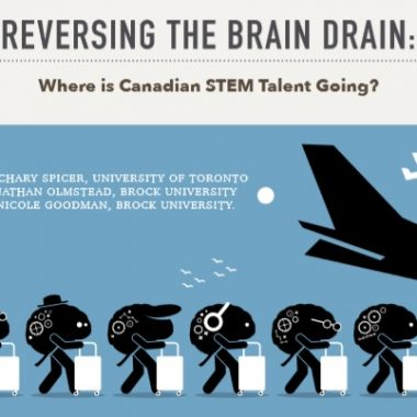 One in Four STEM Talent Choosing to Work in the U.S.  Over Canada After Graduation: Study